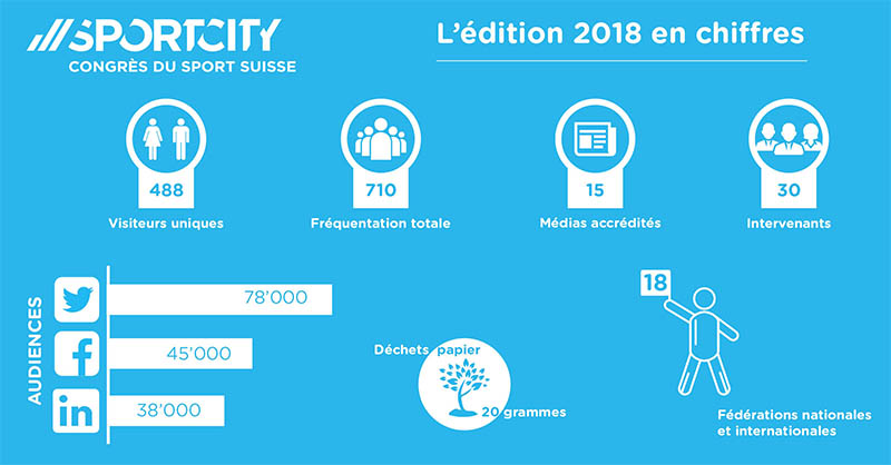 infographie2018